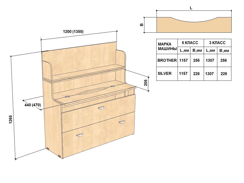 Стол для вязальной машины своими руками чертежи 944